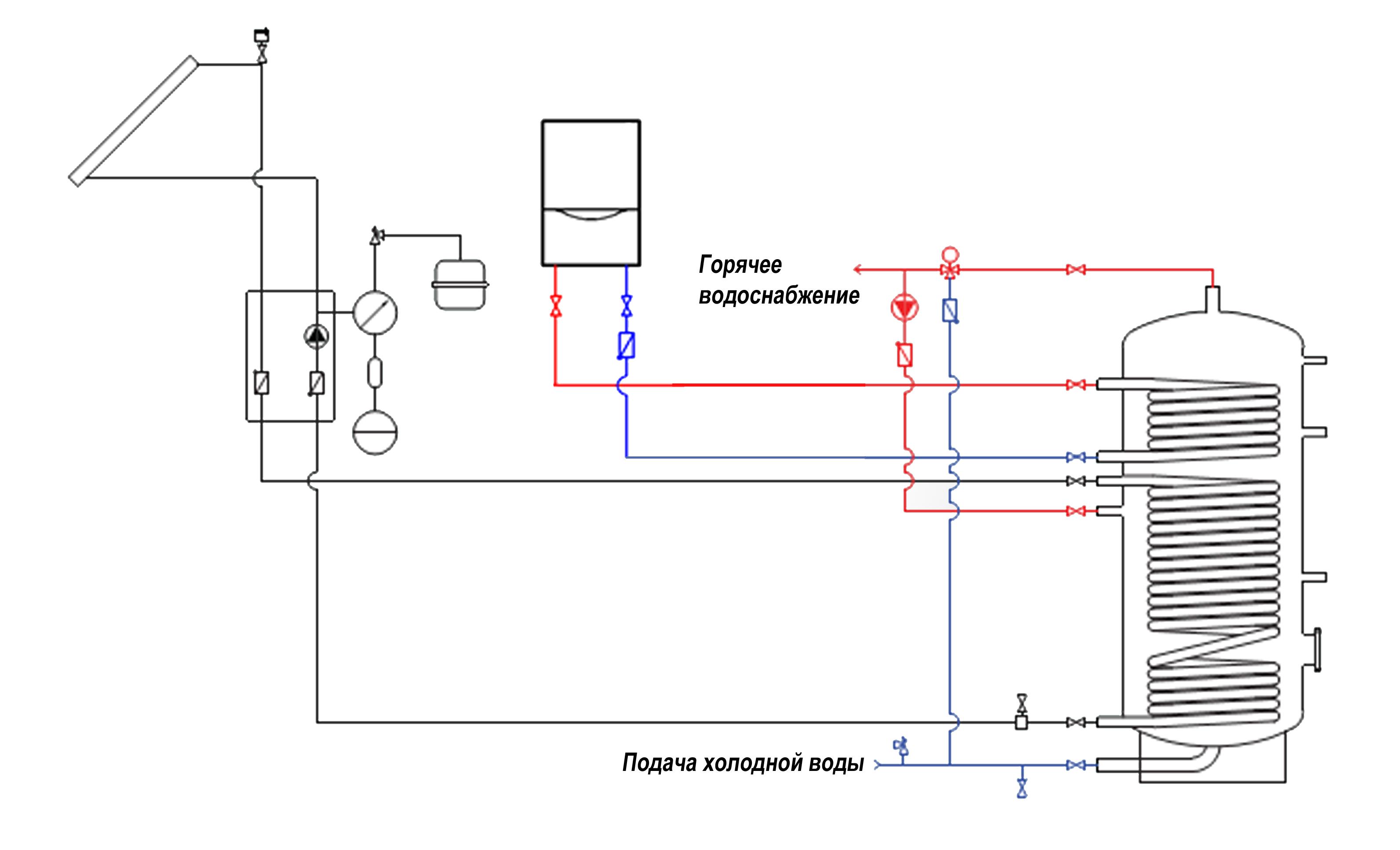Электрические теплообменники для воды на 10 душей отопительная печь-камин - бавария с варочной плитой и теплообменником